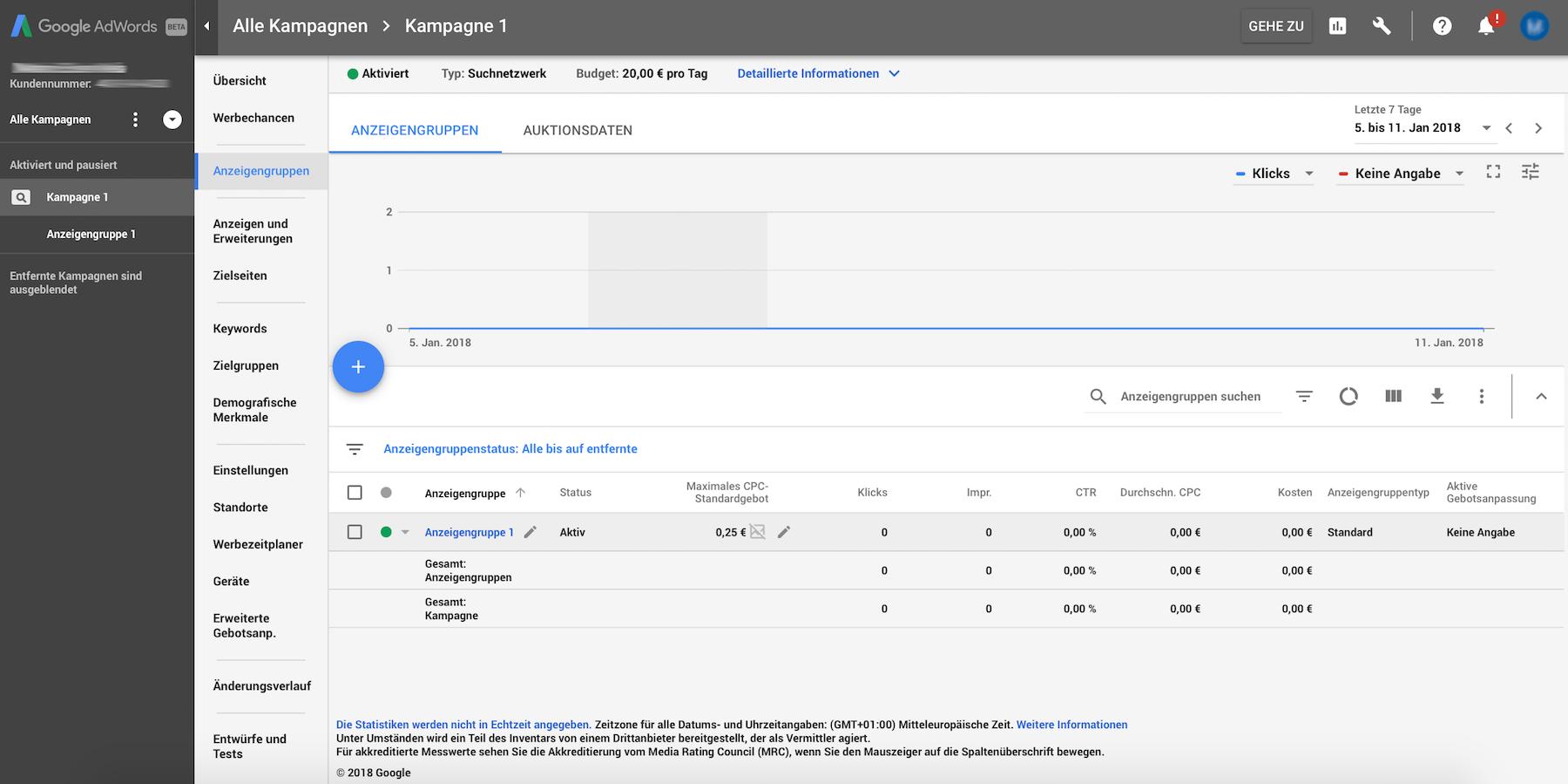 Kampagnenübersicht im Google AdWords Dashboard
