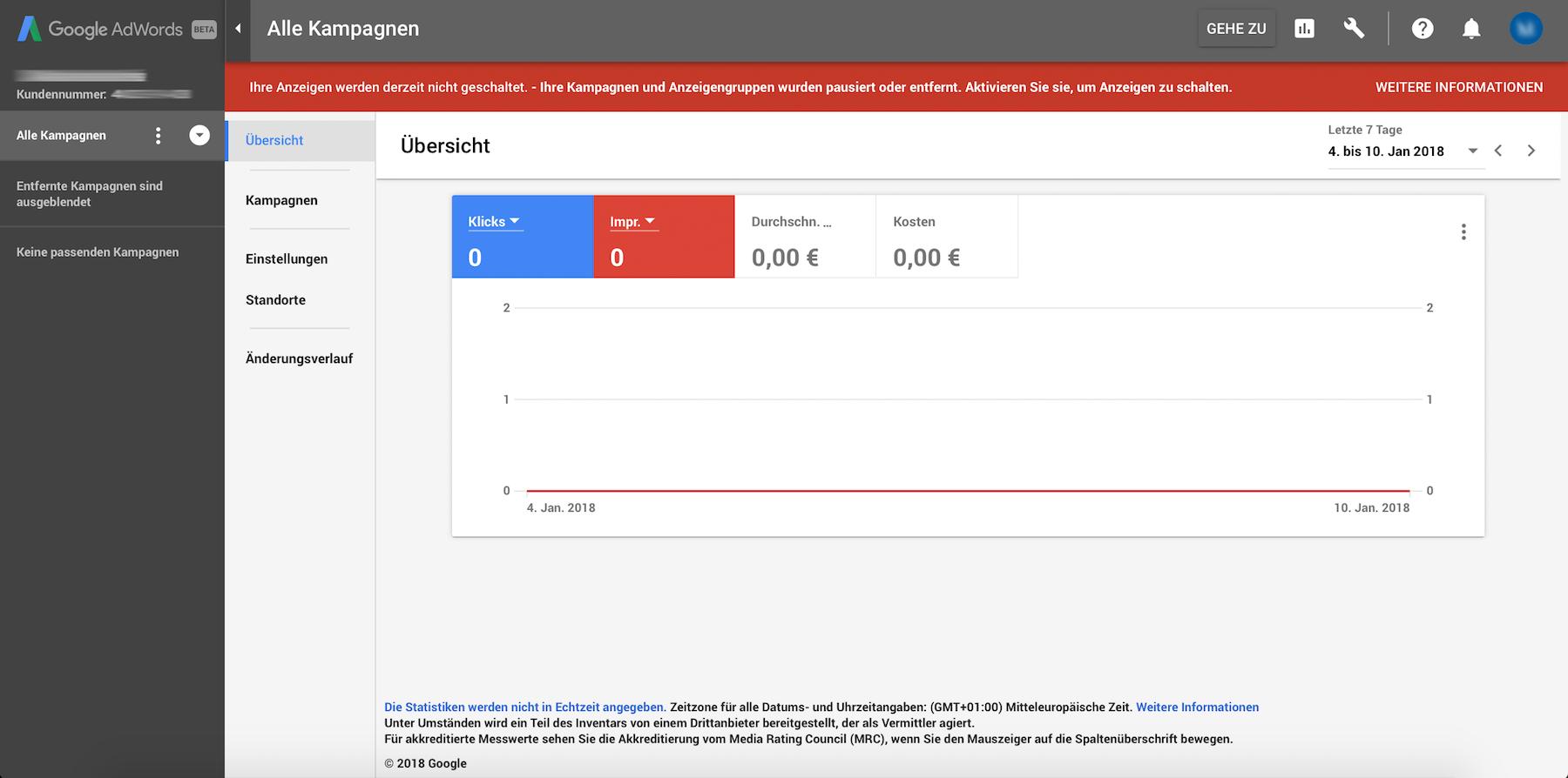 Google AdWords Dashboard Übersicht